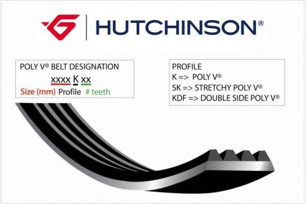 Curea transmisie cu caneluri HUTCHINSON 715 K 3