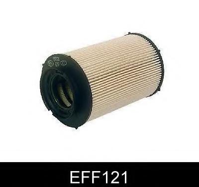Filtru combustibil COMLINE EFF121