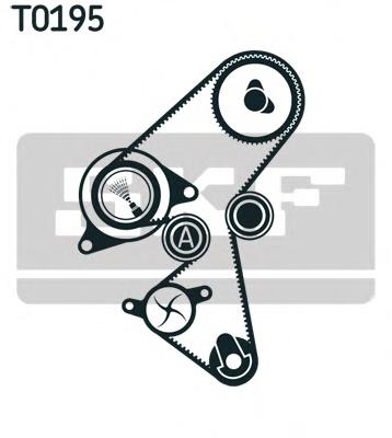 Set pompa apa + curea dintata SKF VKMC 03316